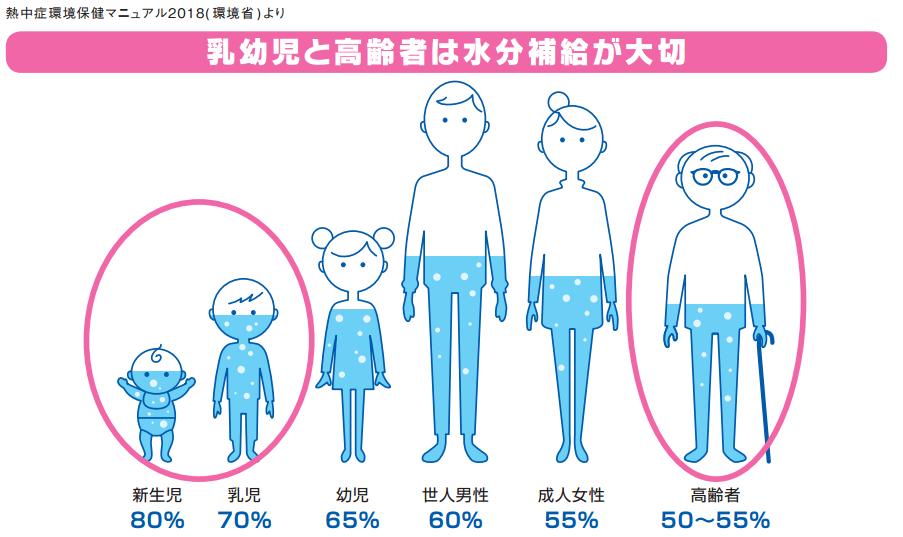 手洗いやマスクだけじゃない! この夏、子どものためにできるもうひとつの感染症対策とは